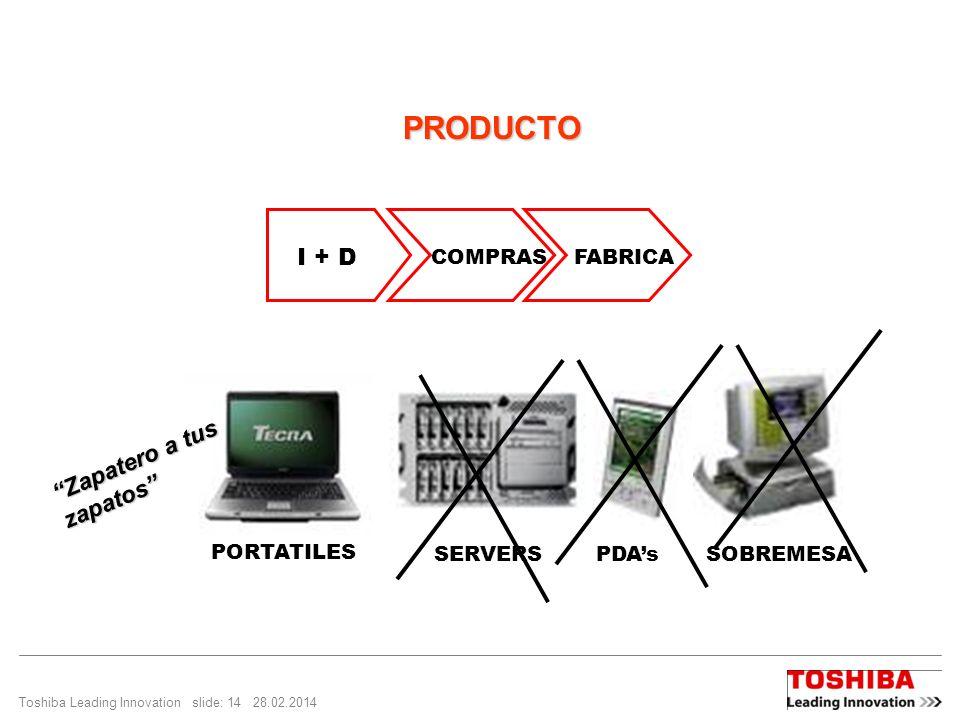 Toshiba Leading Innovation slide: 14 28.02.2014 PRODUCTO I + D COMPRASFABRICA SERVERSSOBREMESAPDAs PORTATILES Zapatero a tus zapatos