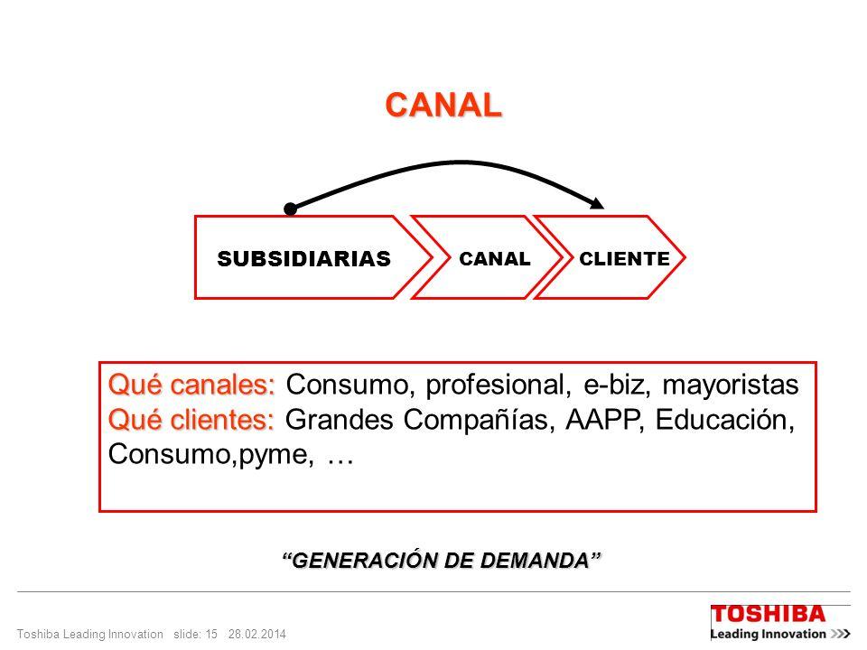 Toshiba Leading Innovation slide: 15 28.02.2014 CANAL SUBSIDIARIAS CANALCLIENTE Qué canales: Qué canales: Consumo, profesional, e-biz, mayoristas Qué