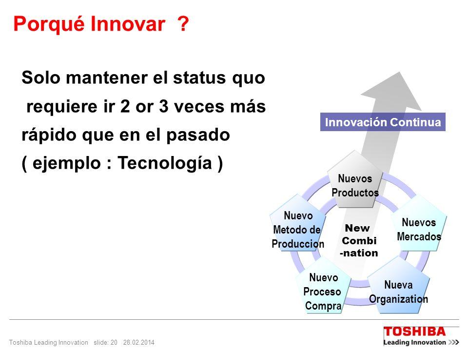Toshiba Leading Innovation slide: 20 28.02.2014 Porqué Innovar ? Innovación Continua Nuevos Productos Nuevo Metodo de Produccion Nuevo Proceso Compra