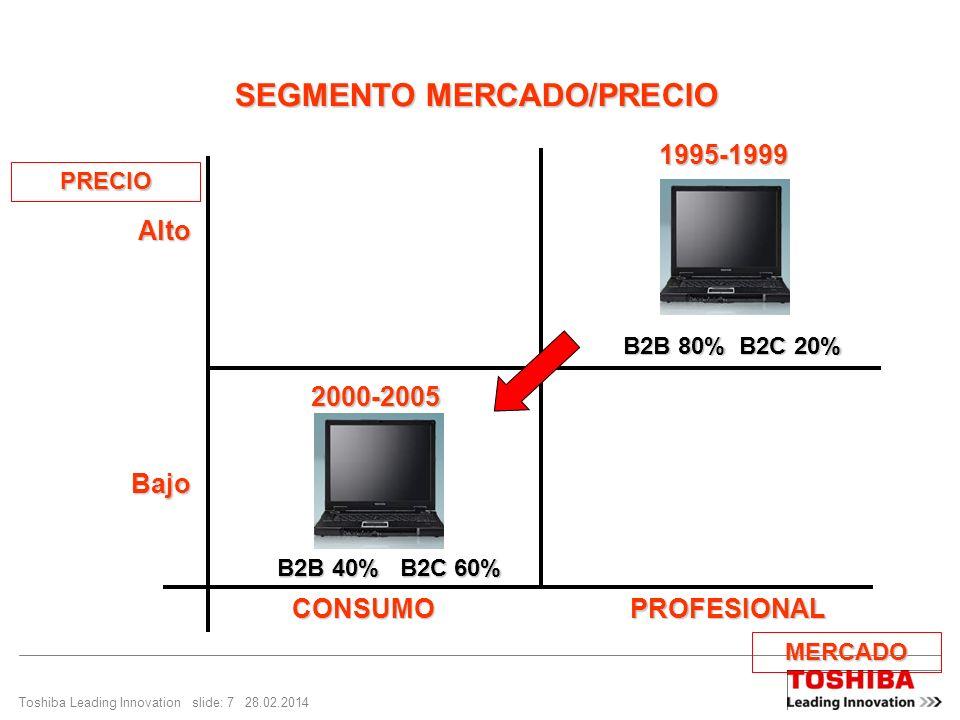 Toshiba Leading Innovation slide: 7 28.02.2014 SEGMENTO MERCADO/PRECIO PRECIO Alto Bajo CONSUMOPROFESIONAL MERCADO1995-1999 B2B 80% B2C 20% 2000-2005