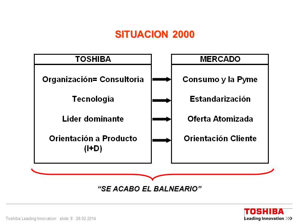 Toshiba Leading Innovation slide: 8 28.02.2014 SITUACION 2000 SE ACABO EL BALNEARIO