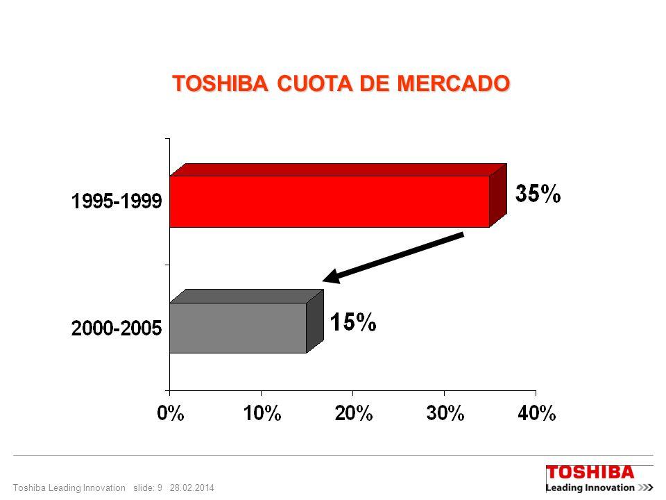 Toshiba Leading Innovation slide: 9 28.02.2014 TOSHIBA CUOTA DE MERCADO