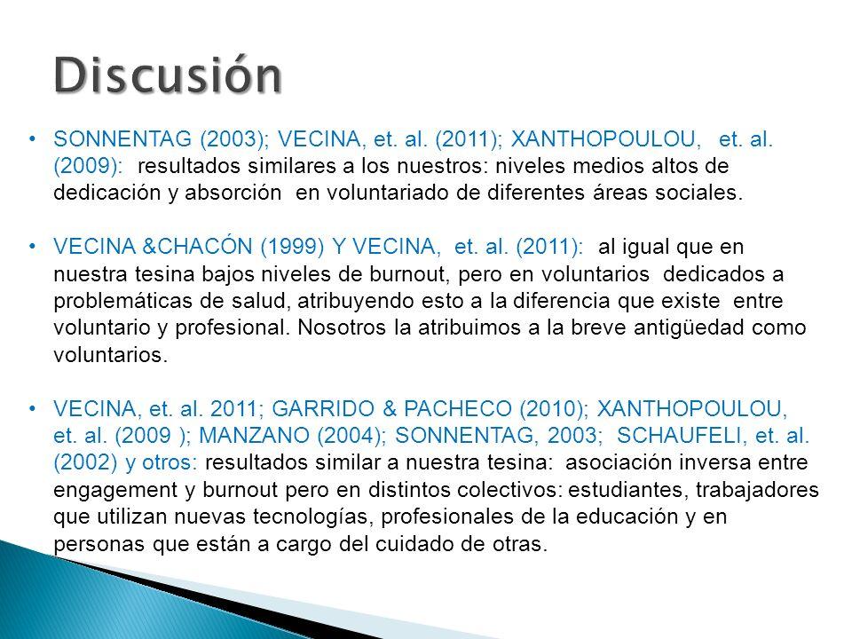 SONNENTAG (2003); VECINA, et. al. (2011); XANTHOPOULOU, et. al. (2009): resultados similares a los nuestros: niveles medios altos de dedicación y abso