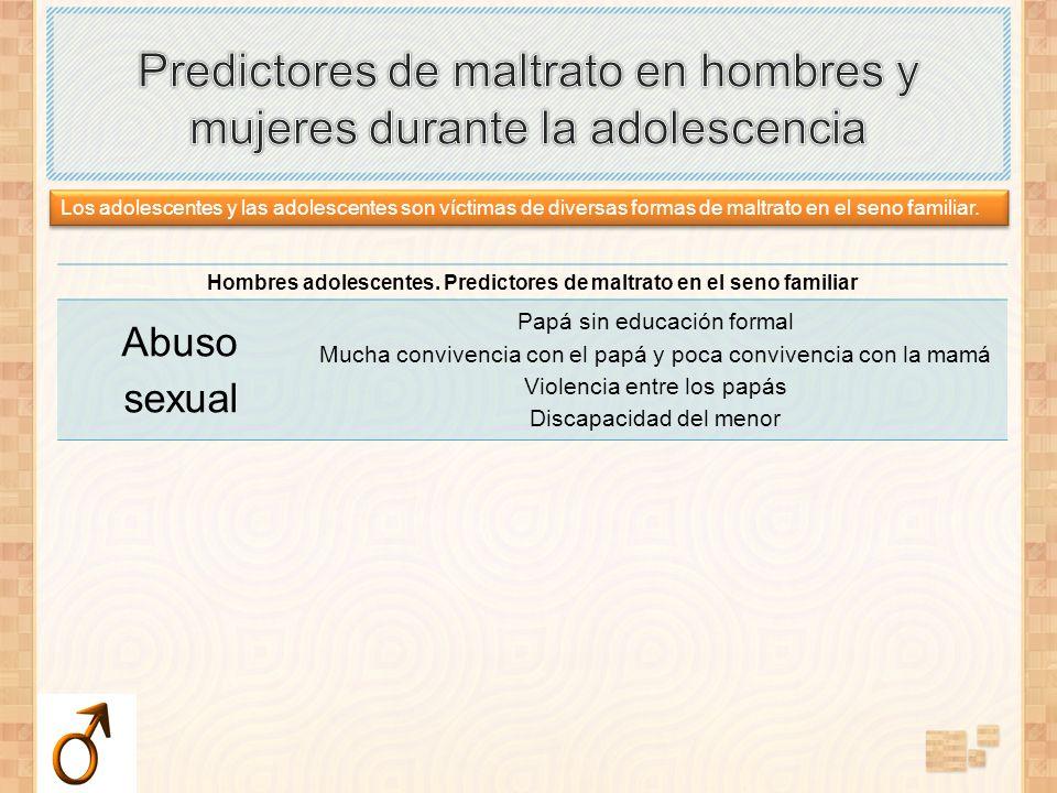 Los adolescentes y las adolescentes son víctimas de diversas formas de maltrato en el seno familiar. Hombres adolescentes. Predictores de maltrato en