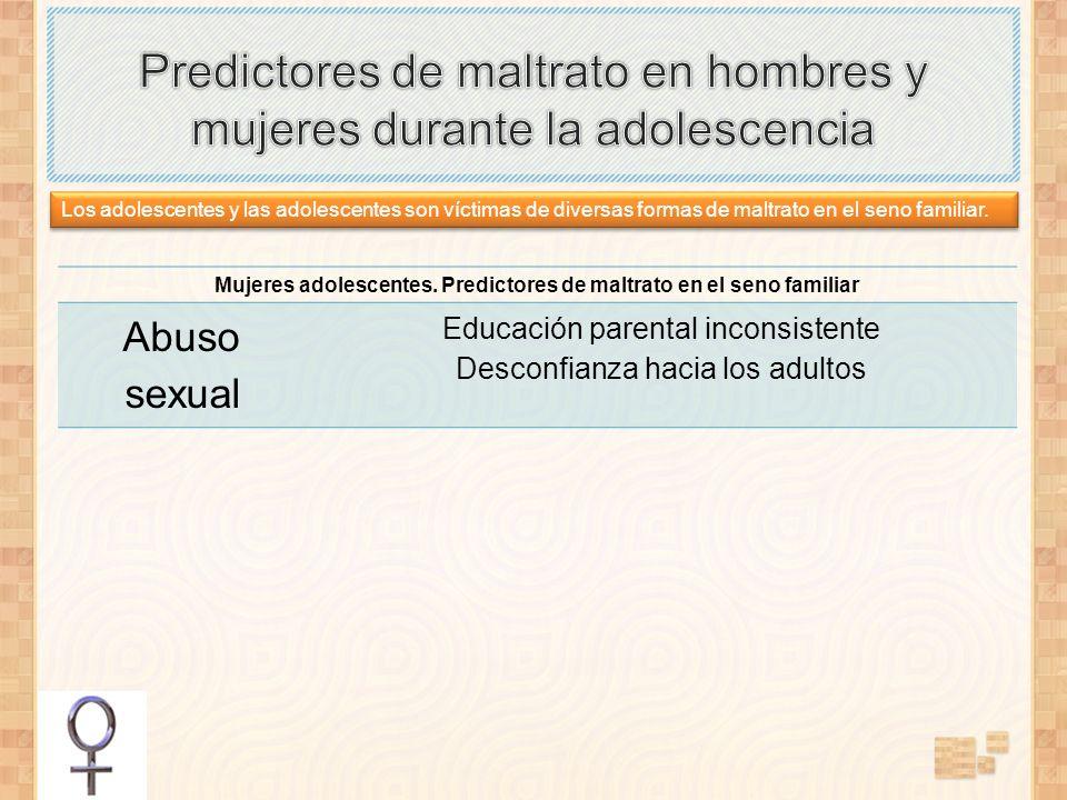 Los adolescentes y las adolescentes son víctimas de diversas formas de maltrato en el seno familiar. Mujeres adolescentes. Predictores de maltrato en