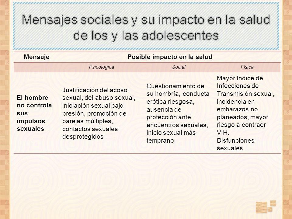 MensajePosible impacto en la salud PsicológicaSocialFísica El hombre no controla sus impulsos sexuales Justificación del acoso sexual, del abuso sexua
