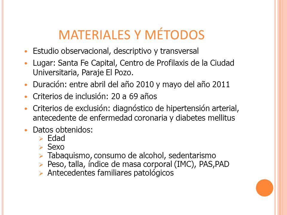 MATERIALES Y MÉTODOS Estudio observacional, descriptivo y transversal Lugar: Santa Fe Capital, Centro de Profilaxis de la Ciudad Universitaria, Paraje