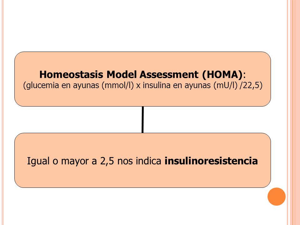 Homeostasis Model Assessment (HOMA): (glucemia en ayunas (mmol/l) x insulina en ayunas (mU/l) /22,5) Igual o mayor a 2,5 nos indica insulinoresistenci