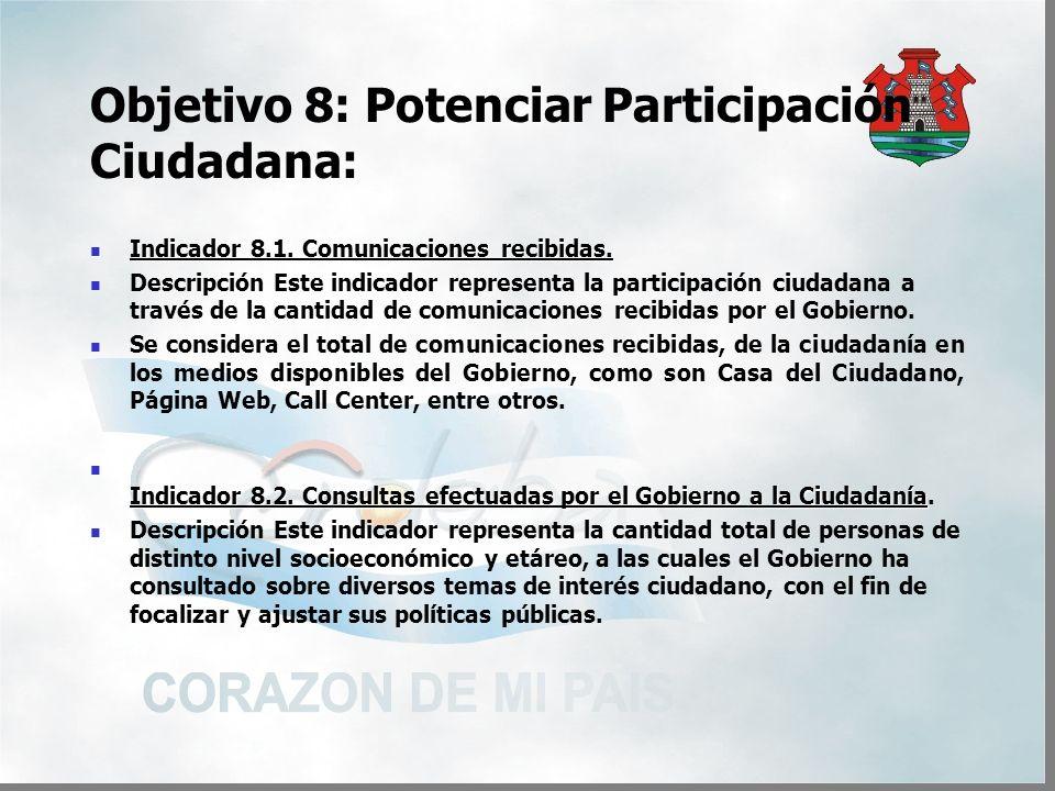 Objetivo 8: Potenciar Participación Ciudadana: Indicador 8.1.