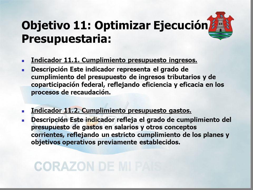 Objetivo 11: Optimizar Ejecución Presupuestaria: Indicador 11.1.