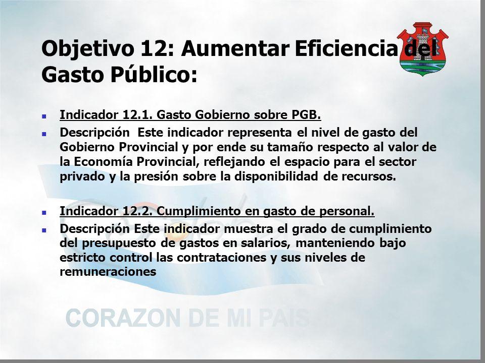 Objetivo 12: Aumentar Eficiencia del Gasto Público: Indicador 12.1.