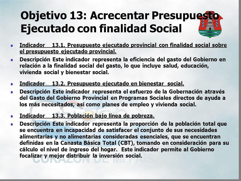 Objetivo 13: Acrecentar Presupuesto Ejecutado con finalidad Social Indicador 13.1.