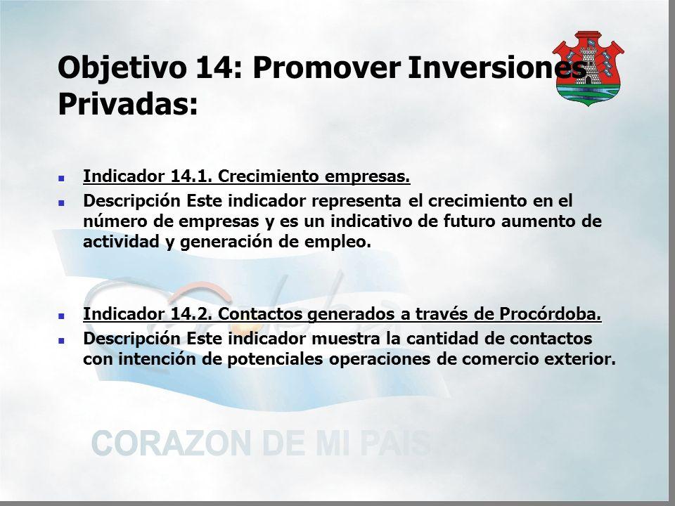 Objetivo 14: Promover Inversiones Privadas: Indicador 14.1.
