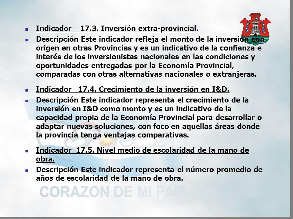 Indicador 17.3. Inversión extra-provincial. Indicador 17.3.