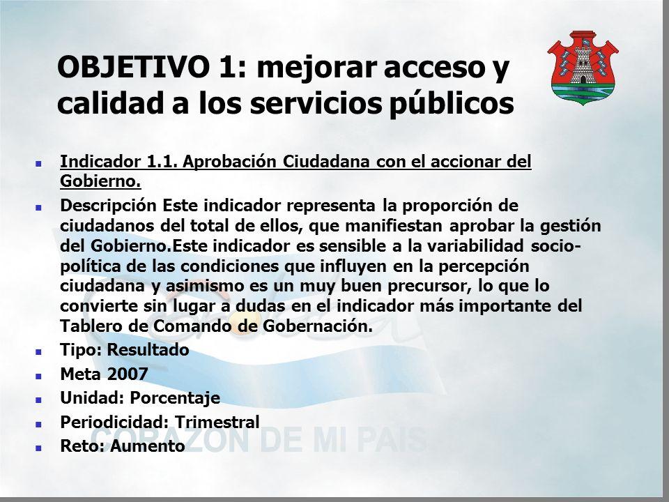 OBJETIVO 1: mejorar acceso y calidad a los servicios públicos Indicador 1.1.
