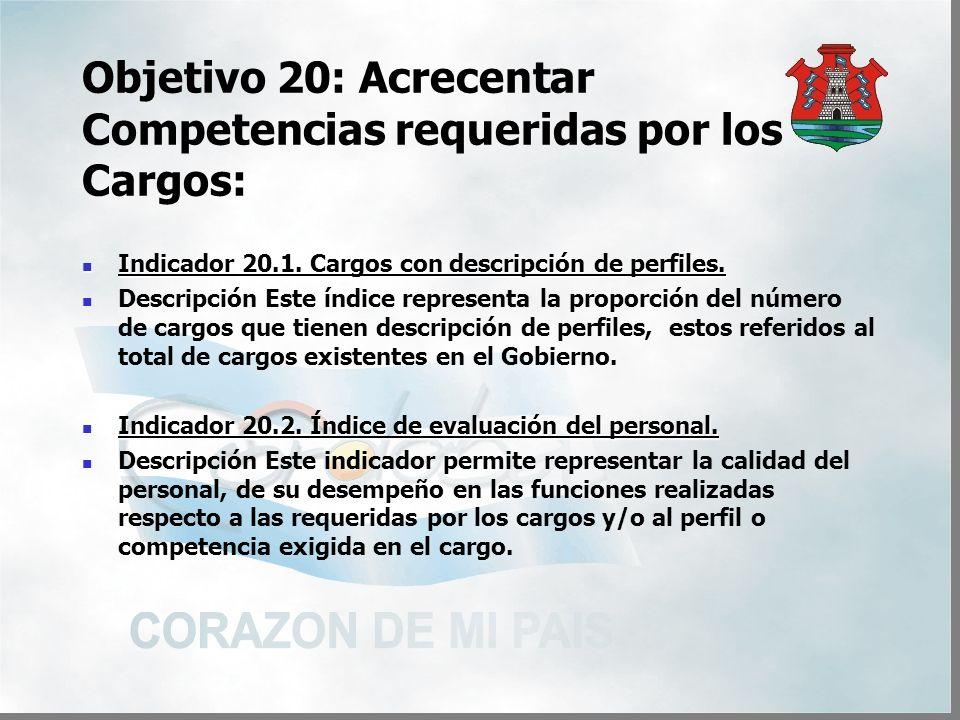 Objetivo 20: Acrecentar Competencias requeridas por los Cargos: Indicador 20.1.