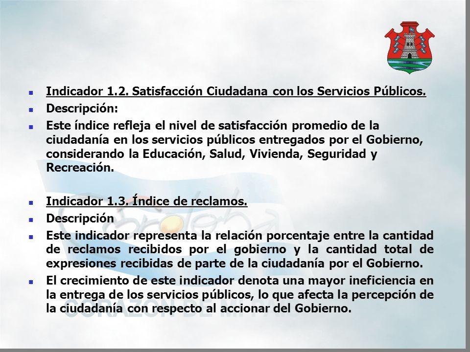 Indicador 1.2. Satisfacción Ciudadana con los Servicios Públicos.