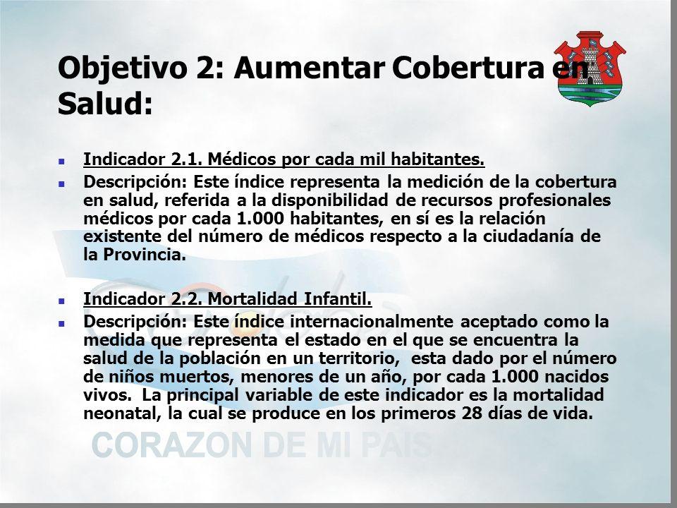 Objetivo 2: Aumentar Cobertura en Salud: Indicador 2.1.