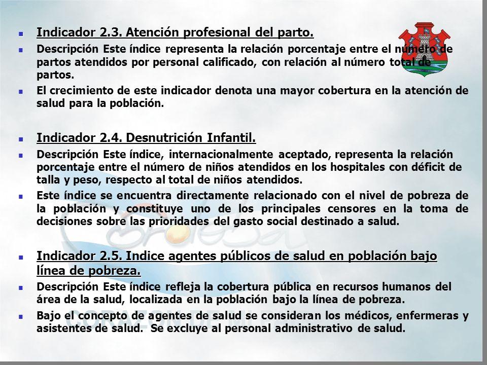 Indicador 2.3. Atención profesional del parto. Indicador 2.3.