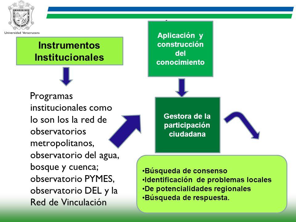 le Programas institucionales como lo son los la red de observatorios metropolitanos, observatorio del agua, bosque y cuenca; observatorio PYMES, obser