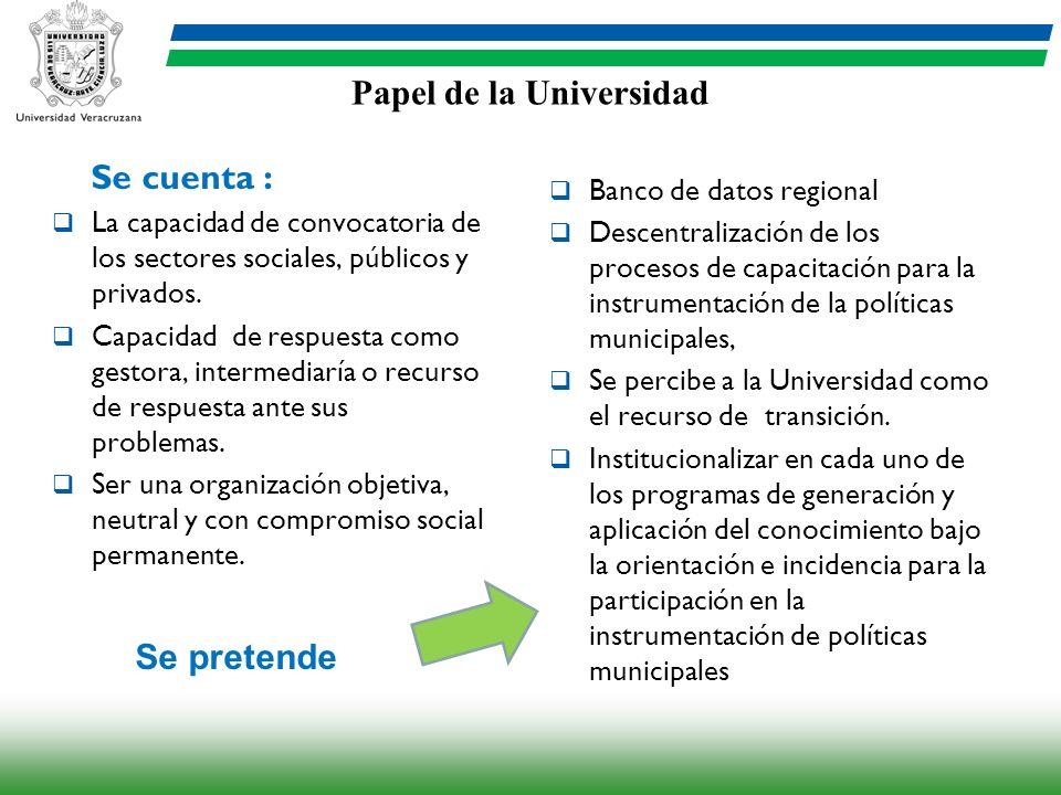 Papel de la Universidad Se cuenta : La capacidad de convocatoria de los sectores sociales, públicos y privados. Capacidad de respuesta como gestora, i