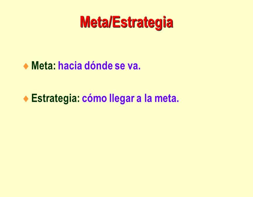 Meta/Estrategia Meta: hacia dónde se va. Estrategia: cómo llegar a la meta.