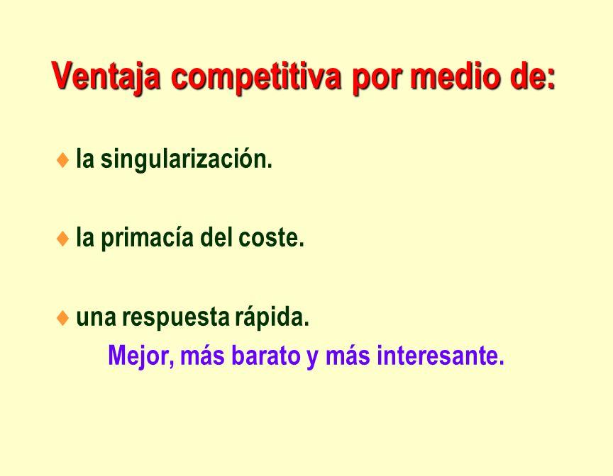 Ventaja competitiva por medio de: la singularización. la primacía del coste. una respuesta rápida. Mejor, más barato y más interesante.