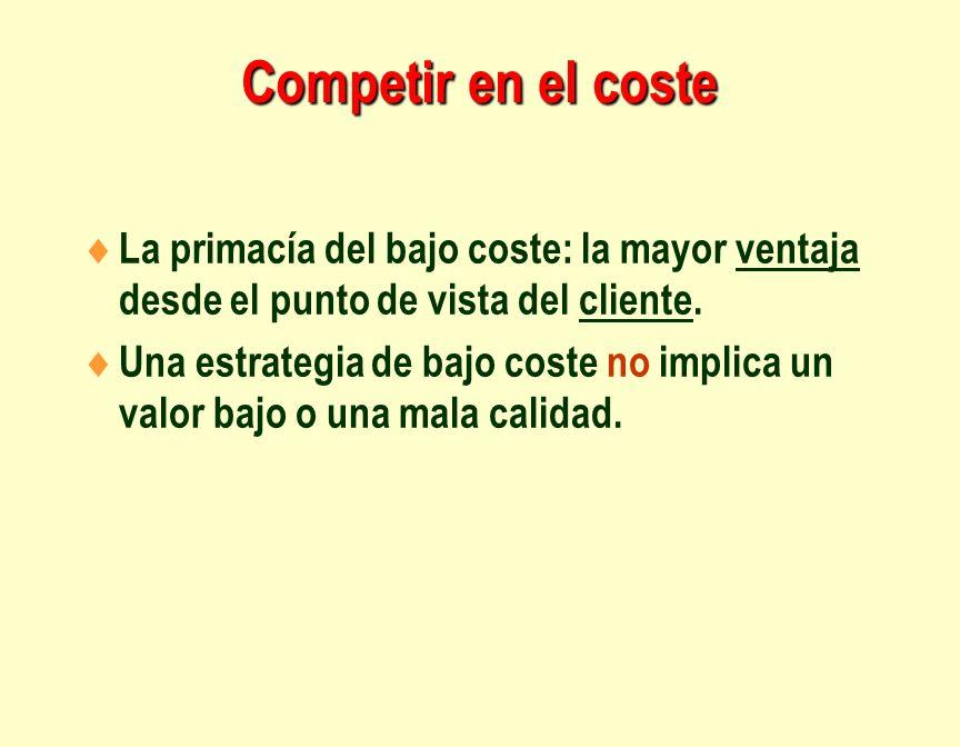 Competir en el coste La primacía del bajo coste: la mayor ventaja desde el punto de vista del cliente. Una estrategia de bajo coste no implica un valo