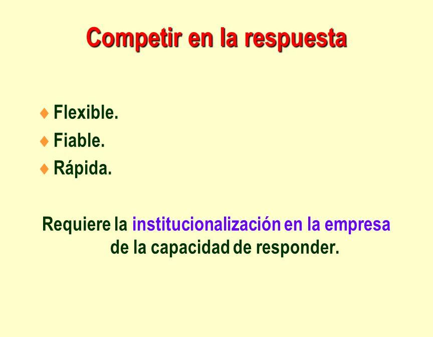 Competir en la respuesta Flexible. Fiable. Rápida. Requiere la institucionalización en la empresa de la capacidad de responder.