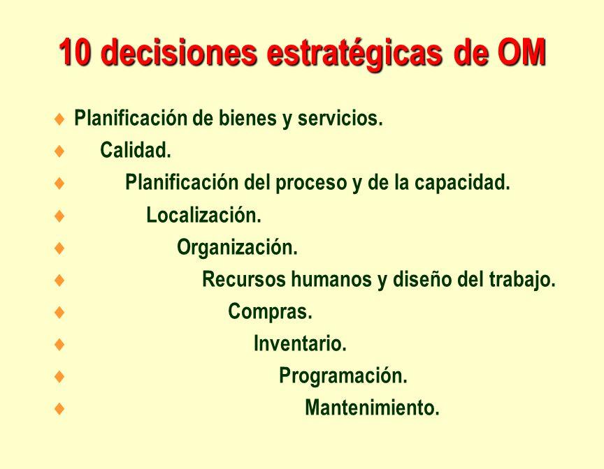 10 decisiones estratégicas de OM Planificación de bienes y servicios. Calidad. Planificación del proceso y de la capacidad. Localización. Organización