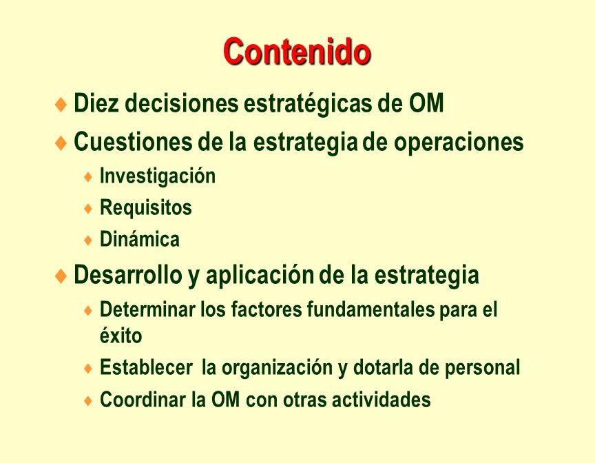 Contenido Diez decisiones estratégicas de OM Cuestiones de la estrategia de operaciones Investigación Requisitos Dinámica Desarrollo y aplicación de l