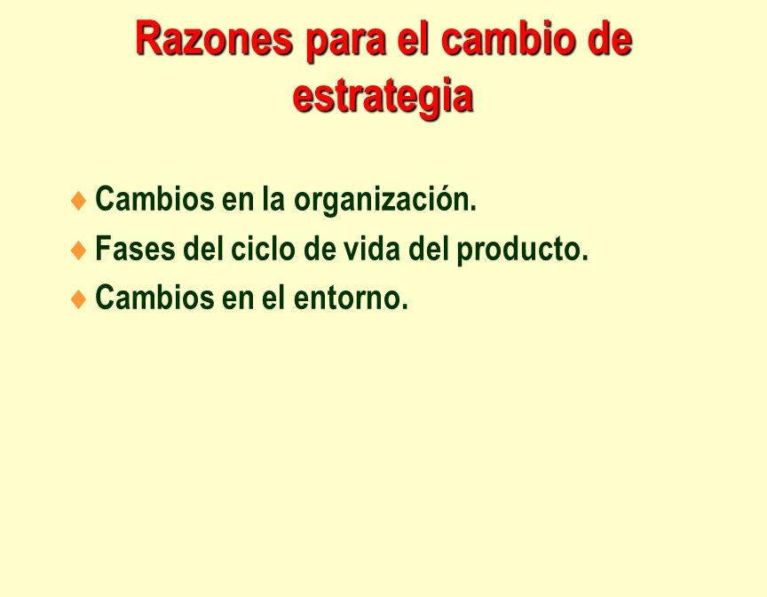 Razones para el cambio de estrategia Cambios en la organización. Fases del ciclo de vida del producto. Cambios en el entorno.