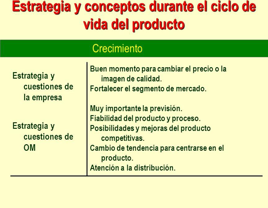 Estrategia y conceptos durante el ciclo de vida del producto Buen momento para cambiar el precio o la imagen de calidad. Fortalecer el segmento de mer
