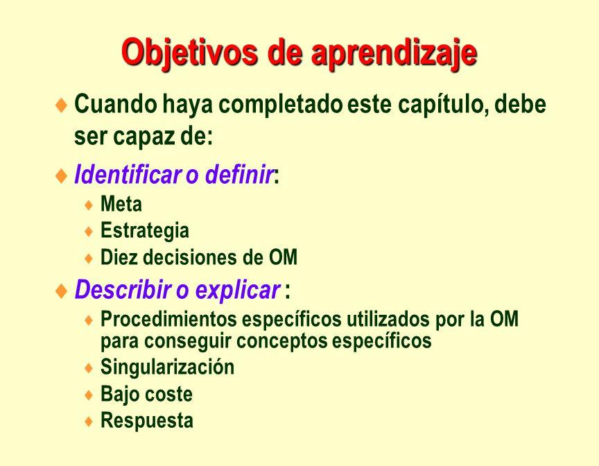 Objetivos de aprendizaje Cuando haya completado este capítulo, debe ser capaz de: Identificar o definir : Meta Estrategia Diez decisiones de OM Descri