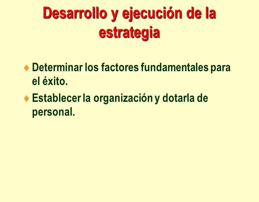 Desarrollo y ejecución de la estrategia Determinar los factores fundamentales para el éxito. Establecer la organización y dotarla de personal.