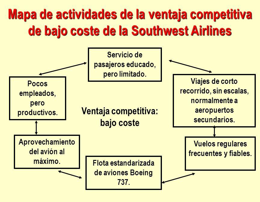 Mapa de actividades de la ventaja competitiva de bajo coste de la Southwest Airlines Servicio de pasajeros educado, pero limitado. Pocos empleados, pe