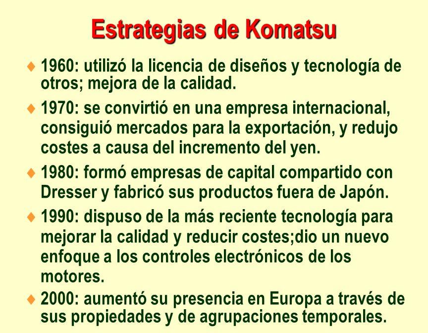 Estrategias de Komatsu 1960: utilizó la licencia de diseños y tecnología de otros; mejora de la calidad. 1970: se convirtió en una empresa internacion