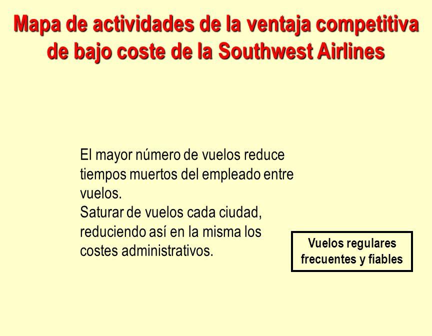 Mapa de actividades de la ventaja competitiva de bajo coste de la Southwest Airlines Vuelos regulares frecuentes y fiables El mayor número de vuelos r