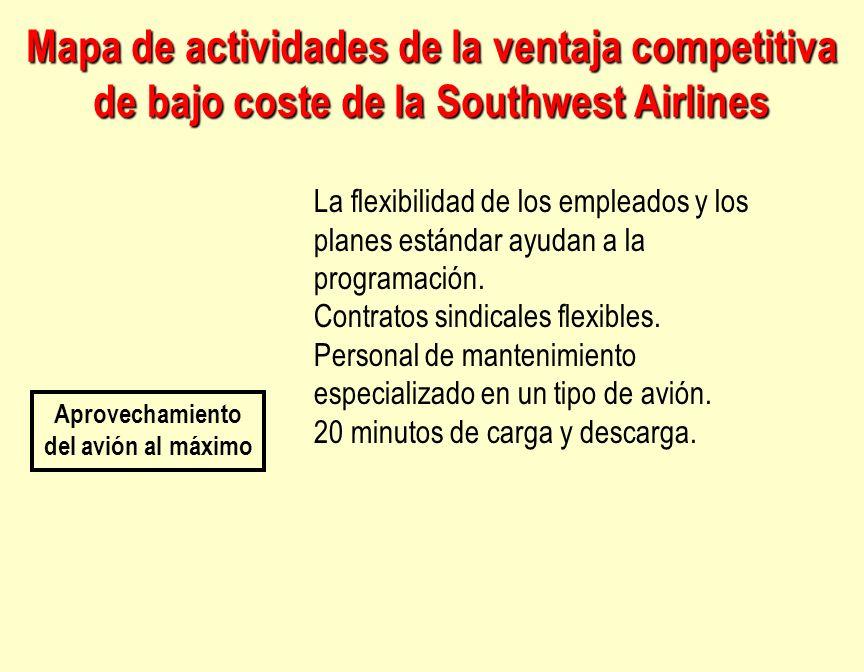 Mapa de actividades de la ventaja competitiva de bajo coste de la Southwest Airlines Aprovechamiento del avión al máximo La flexibilidad de los emplea