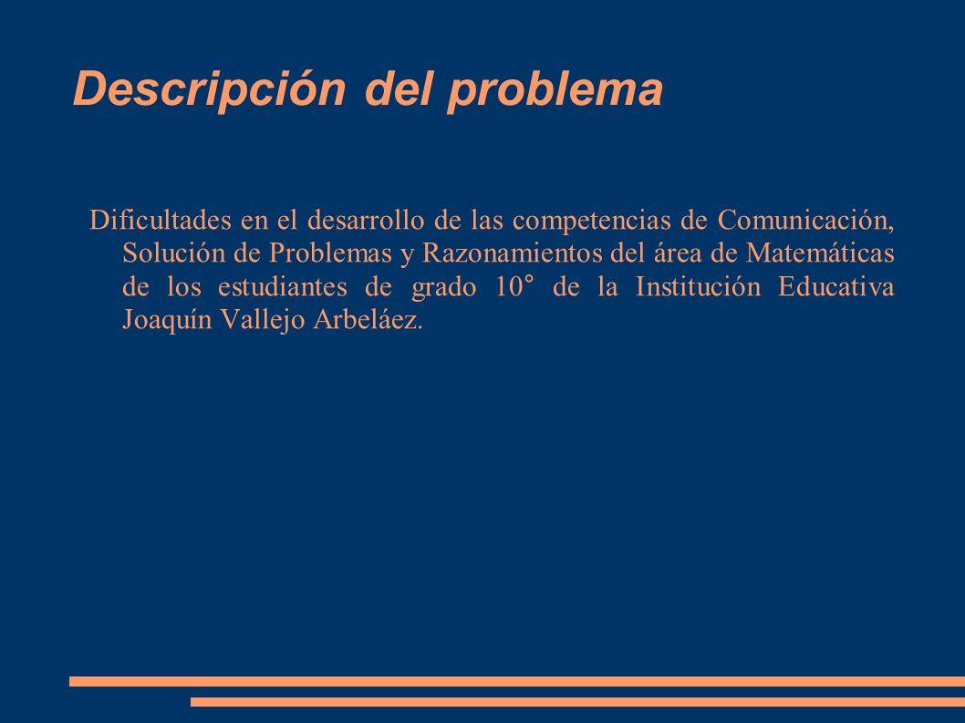Descripción del problema Dificultades en el desarrollo de las competencias de Comunicación, Solución de Problemas y Razonamientos del área de Matemáti