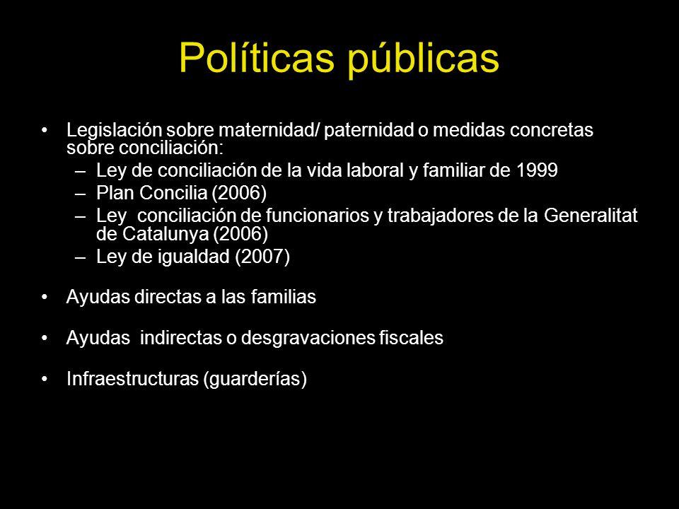 Políticas públicas Legislación sobre maternidad/ paternidad o medidas concretas sobre conciliación: –Ley de conciliación de la vida laboral y familiar