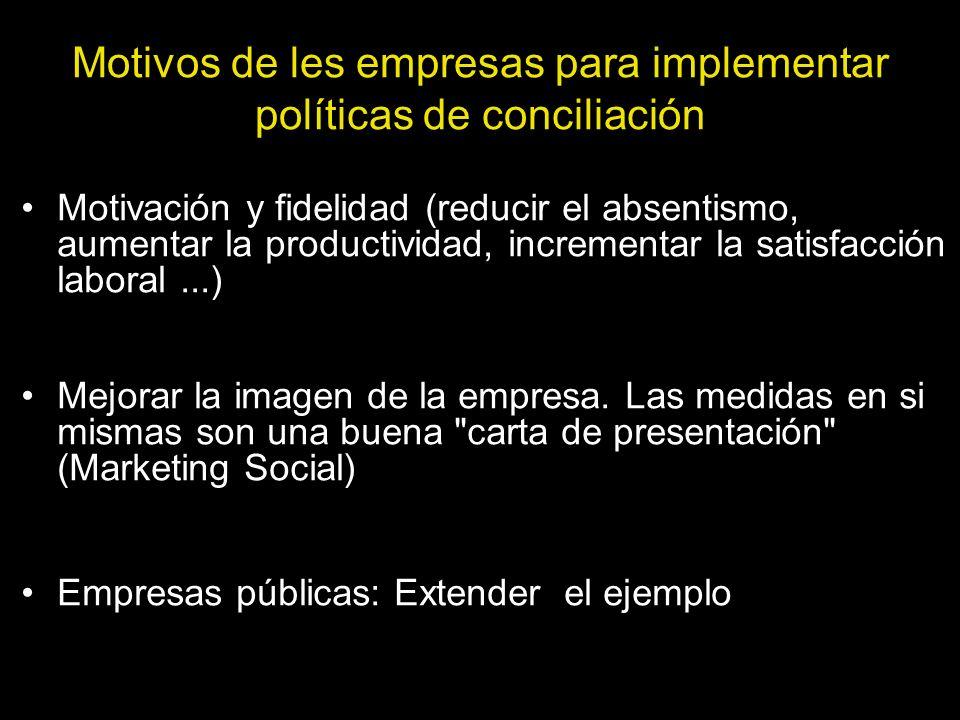 Motivos de les empresas para implementar políticas de conciliación Motivación y fidelidad (reducir el absentismo, aumentar la productividad, increment