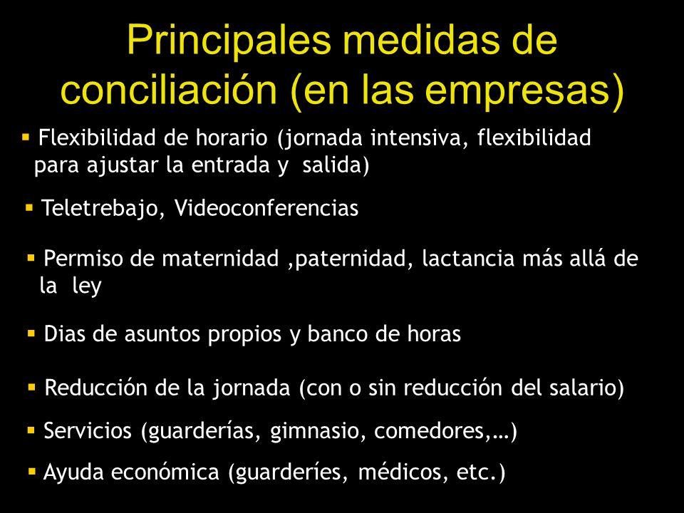 Principales medidas de conciliación (en las empresas) Flexibilidad de horario (jornada intensiva, flexibilidad para ajustar la entrada y salida) Telet