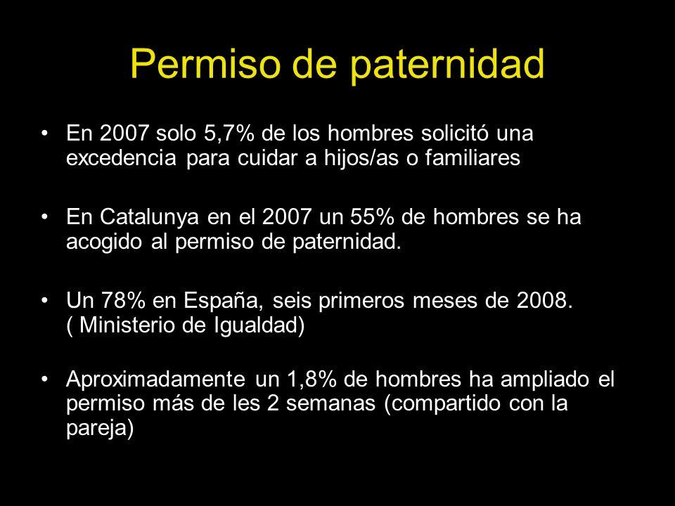 Permiso de paternidad En 2007 solo 5,7% de los hombres solicitó una excedencia para cuidar a hijos/as o familiares En Catalunya en el 2007 un 55% de h