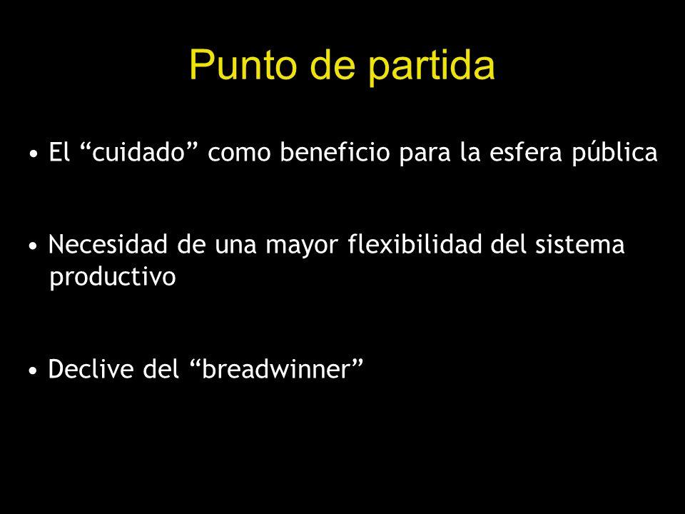 Punto de partida El cuidado como beneficio para la esfera pública Necesidad de una mayor flexibilidad del sistema productivo Declive del breadwinner