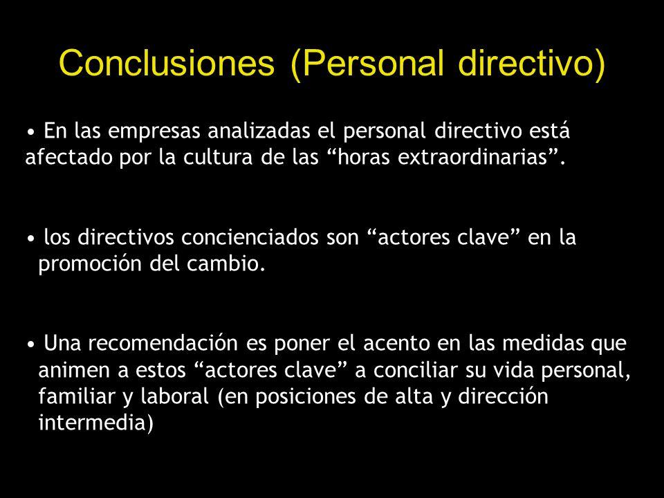 Conclusiones (Personal directivo) En las empresas analizadas el personal directivo está afectado por la cultura de las horas extraordinarias. los dire