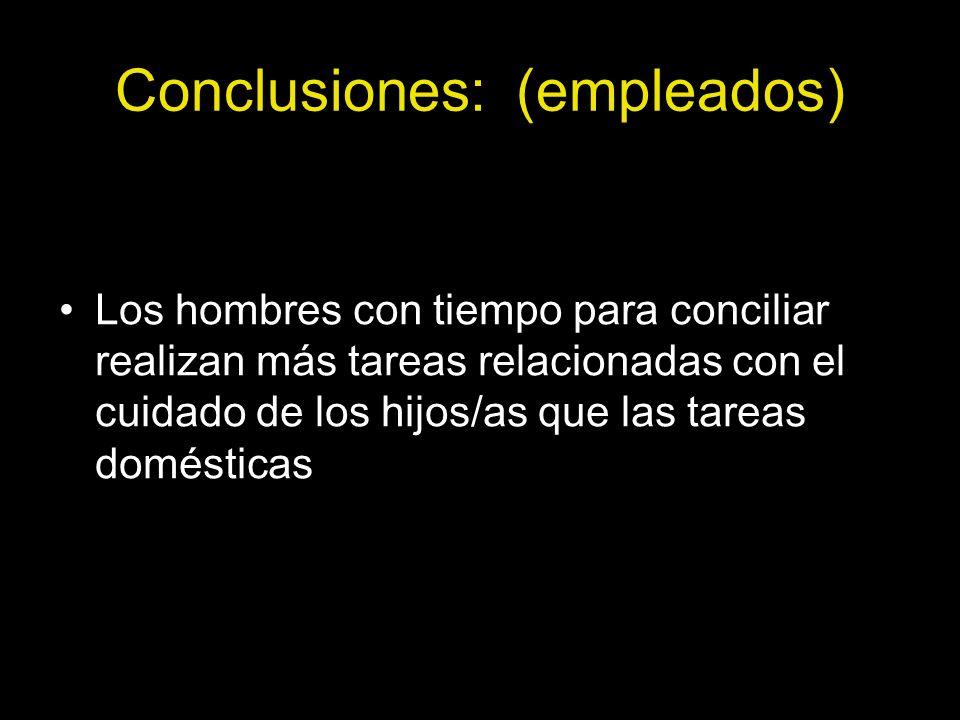Conclusiones: (empleados) Los hombres con tiempo para conciliar realizan más tareas relacionadas con el cuidado de los hijos/as que las tareas domésti