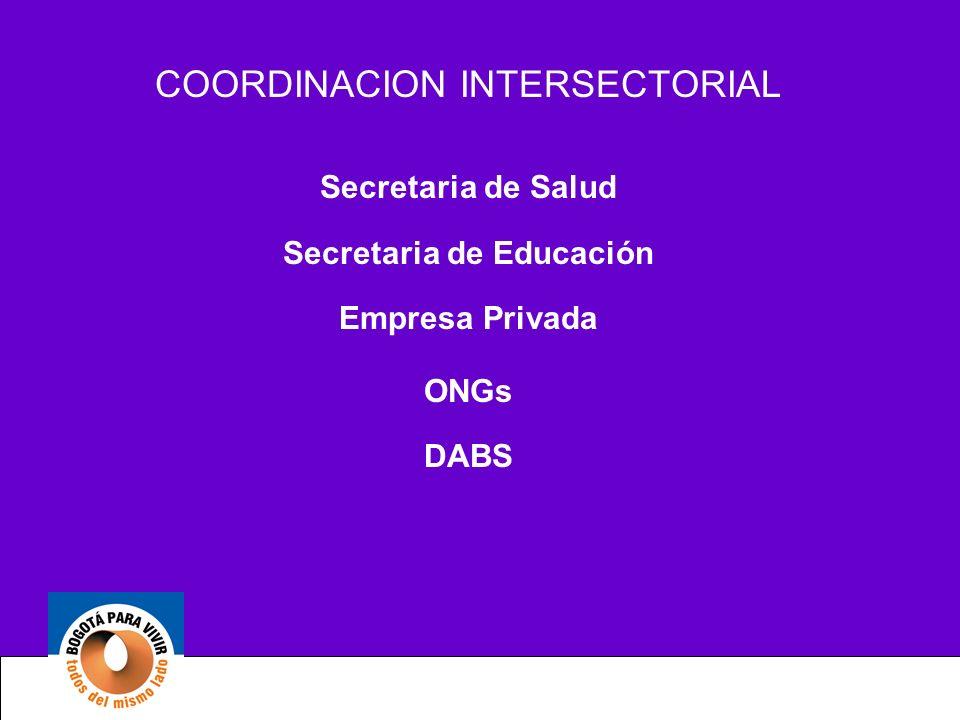 COORDINACION INTERSECTORIAL Secretaria de Salud Secretaria de Educación Empresa Privada ONGs DABS