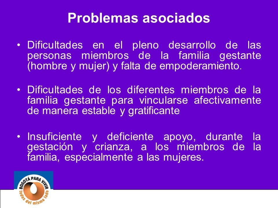 Problemas asociados Dificultades en el pleno desarrollo de las personas miembros de la familia gestante (hombre y mujer) y falta de empoderamiento.