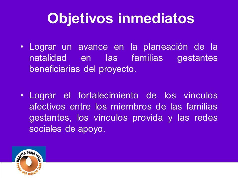 Objetivos inmediatos Lograr un avance en la planeación de la natalidad en las familias gestantes beneficiarias del proyecto. Lograr el fortalecimiento